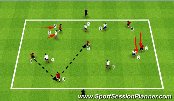 Football/Soccer Session Plan Drill (Colour): Summer ODP Week 11 3rd session