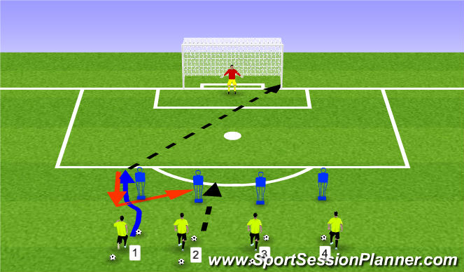 Football/Soccer Session Plan Drill (Colour): shooting drill central