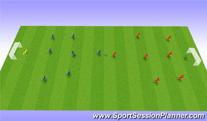 Football/Soccer Session Plan Drill (Colour): Game 2 (15 Minutes)