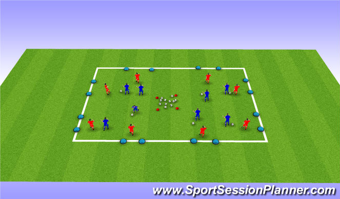 Football/Soccer Session Plan Drill (Colour): 1v1 Multi Goal Defending ( 20 Minutes)