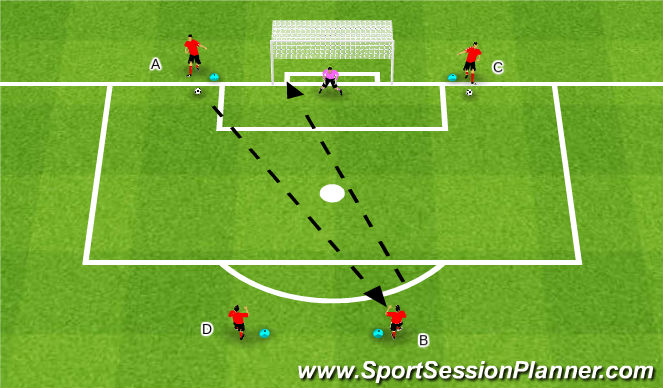 Football/Soccer Session Plan Drill (Colour): Technical: FInishing 1