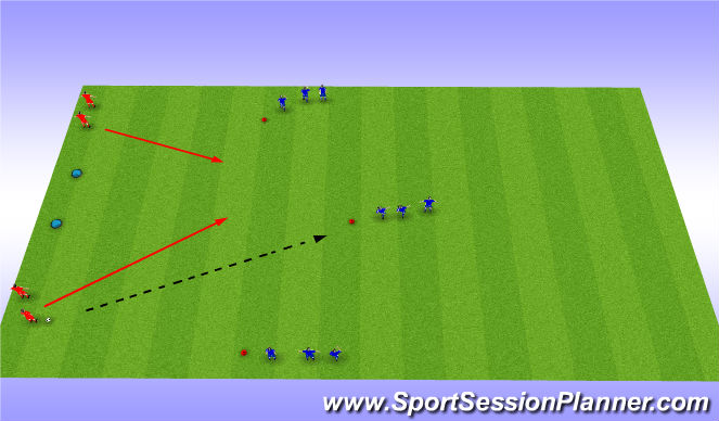 Football/Soccer Session Plan Drill (Colour): 3v2 Defending (20 minutes)