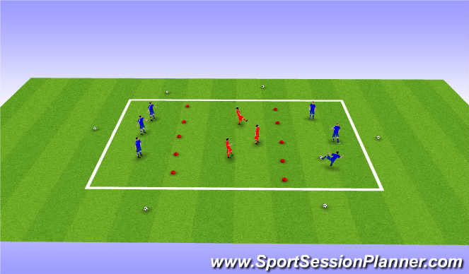 Football/Soccer Session Plan Drill (Colour): 3 Zone Compact Defending (20 Minutes)