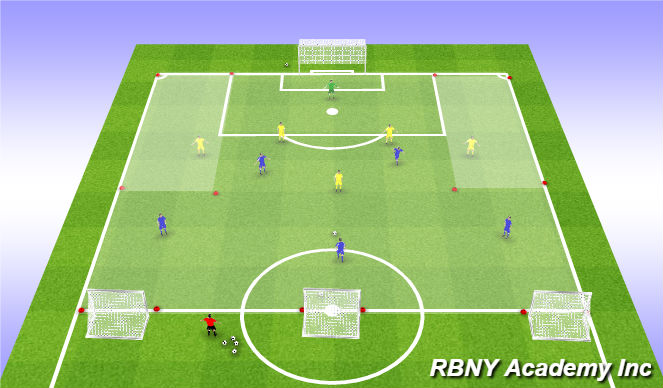 Football/Soccer Session Plan Drill (Colour): Main - Counter Goals