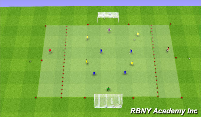 Football/Soccer Session Plan Drill (Colour): Condition - Channels