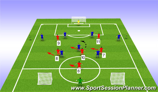 Football/Soccer Session Plan Drill (Colour): Defending / Pressing from the 2CF's and MF