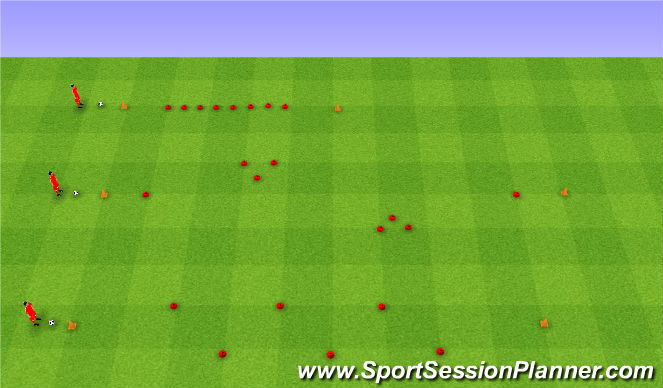 Football/Soccer Session Plan Drill (Colour): Slalomy cd.