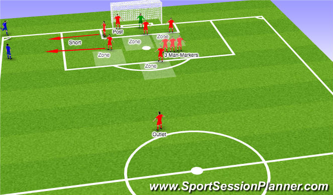 Football/Soccer Session Plan Drill (Colour): Def. Corners