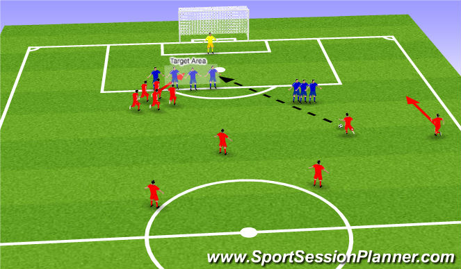 Football/Soccer Session Plan Drill (Colour): Att. Free Kicks