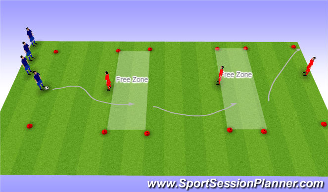 Football/Soccer Session Plan Drill (Colour): Guantlet