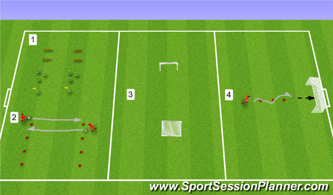 Football/Soccer Session Plan Drill (Colour): Girls PD