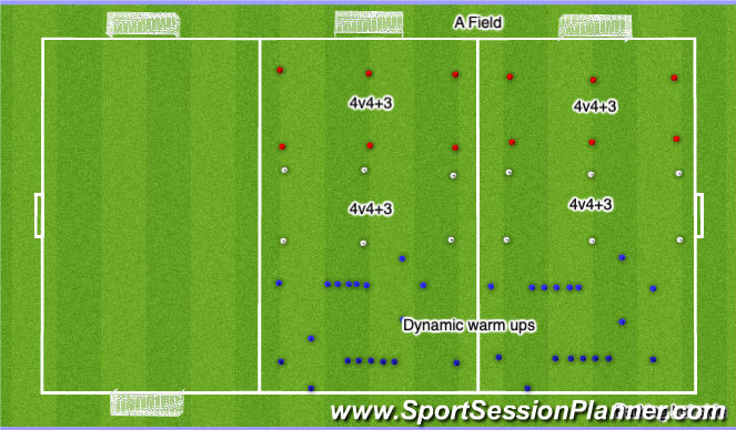 Football/Soccer Session Plan Drill (Colour): Set up for warm ups and Rondo