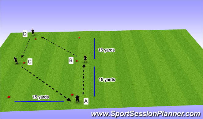 Football/Soccer Session Plan Drill (Colour): Build 1