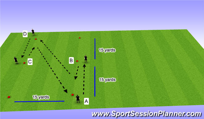 Football/Soccer Session Plan Drill (Colour): Build 2