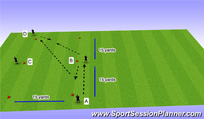 Football/Soccer Session Plan Drill (Colour): Build 3