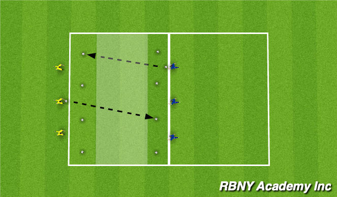 Football/Soccer Session Plan Drill (Colour): Knock the ball off the cone
