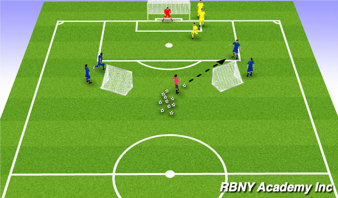 Football/Soccer Session Plan Drill (Colour): 2v1, 3v2 + Goalie