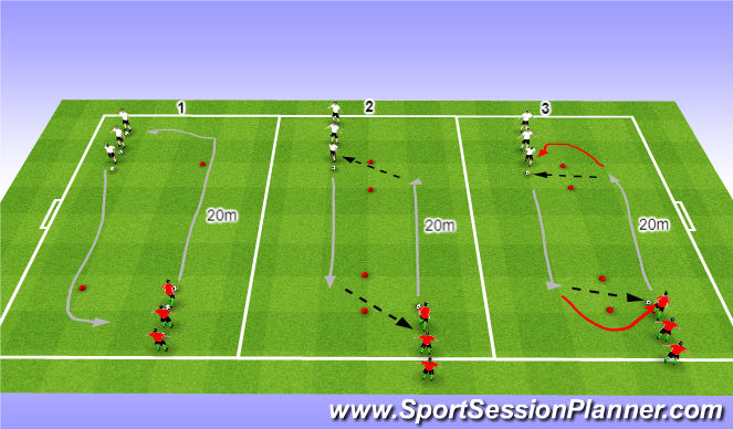 Football/Soccer Session Plan Drill (Colour): Technical Station RWB