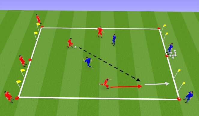 Football/Soccer Session Plan Drill (Colour): 3v2 Outta Here