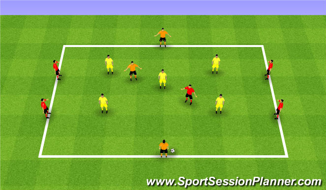 Football/Soccer Session Plan Drill (Colour): Positional Possession: 5v5+3