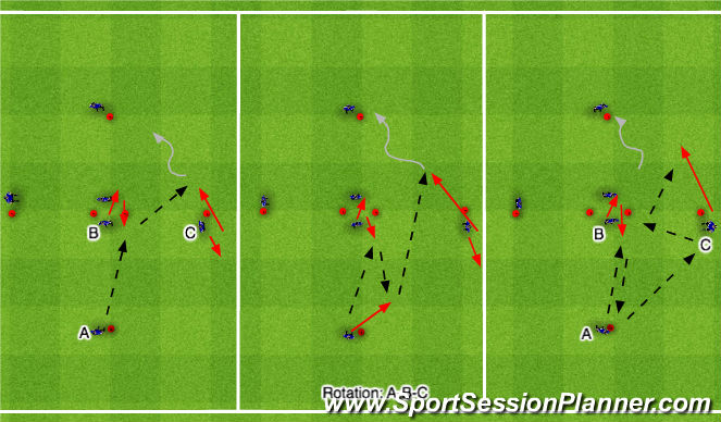 Football/Soccer Session Plan Drill (Colour): Attacking Combo Patterns 1