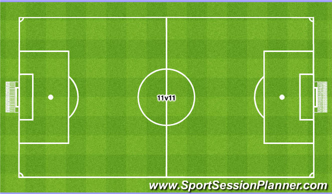 Football/Soccer Session Plan Drill (Colour): 11v11 Match