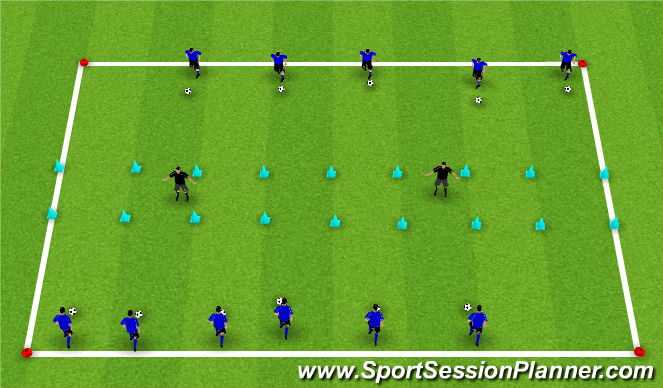 Football/Soccer Session Plan Drill (Colour): Crocs in the River