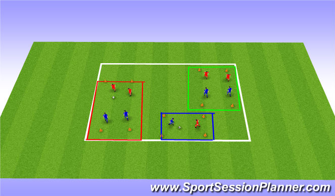 Football/Soccer Session Plan Drill (Colour): Arrival Activity-1V1, 2V2, 3V3