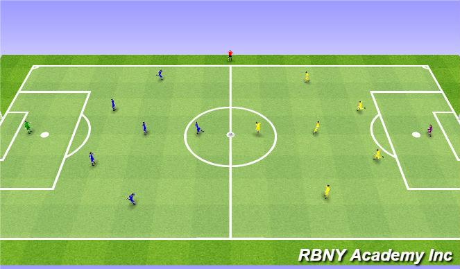 Football/Soccer Session Plan Drill (Colour): Game - 7v7s