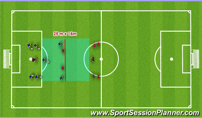 Football/Soccer Session Plan Drill (Colour): Constant 3 v 2