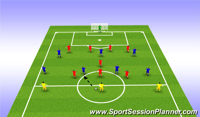 Football/Soccer Session Plan Drill (Colour): Defending with a Back 4 and 3 CM's