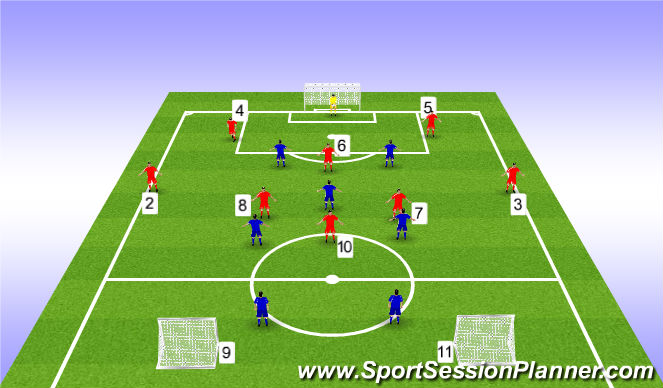 Football/Soccer Session Plan Drill (Colour): Playing out from the back - Pattern of Play