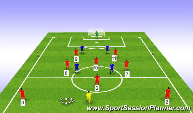 Football/Soccer Session Plan Drill (Colour): Passing Patterns MF 4-3-1-2