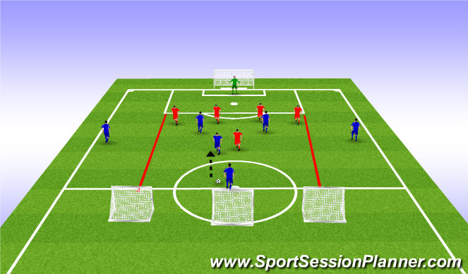 Football/Soccer Session Plan Drill (Colour): Defending - Back 4 - Shape & Being Compact