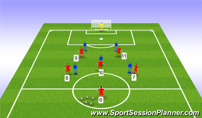 Football/Soccer Session Plan Drill (Colour): Attacking build up play - CF's movement to goal