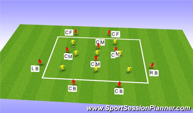 Football/Soccer Session Plan Drill (Colour): 4-1-3-2 Press, Win Ball, Retain Possession