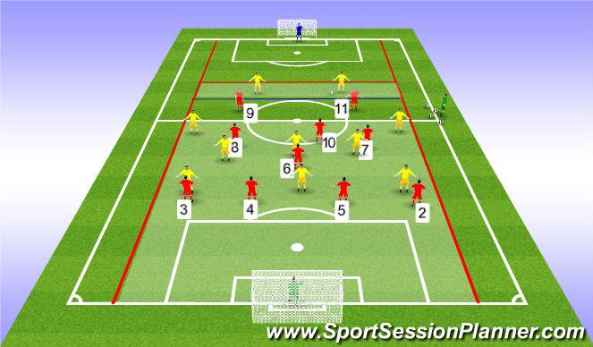 Football/Soccer Session Plan Drill (Colour): Progression - 4-1-3-2 Press, Win Ball, Retain Possession