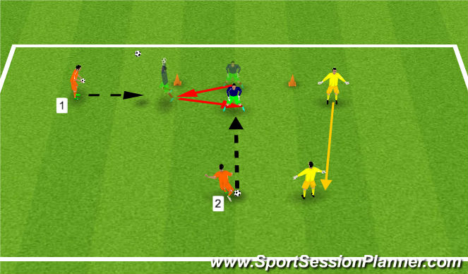 Football/Soccer Session Plan Drill (Colour): Parried ball