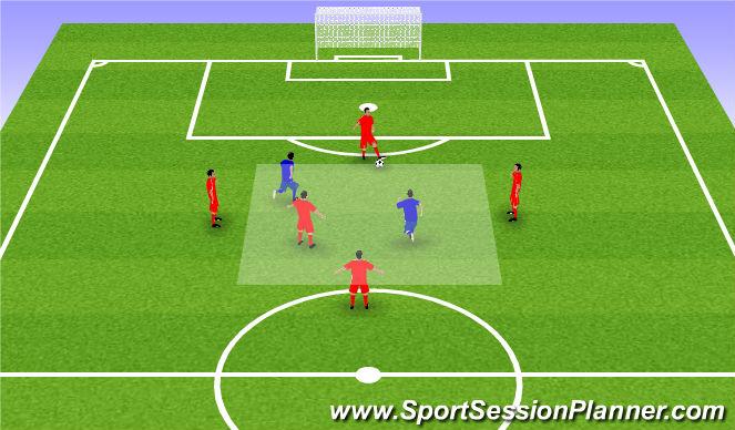 Football/Soccer Session Plan Drill (Colour): Superioridad numérica
