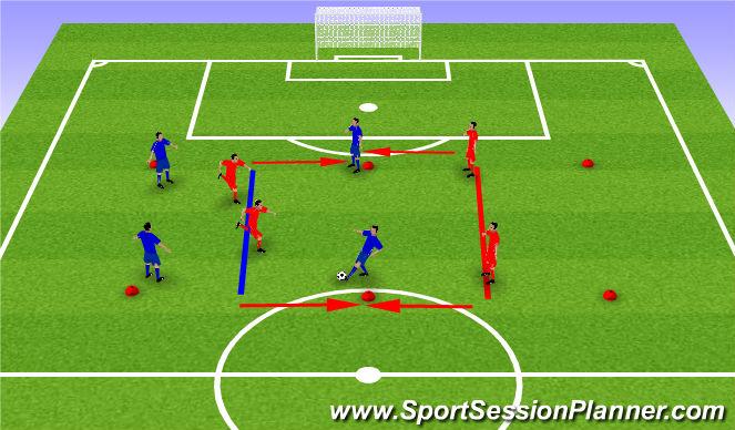 Football/Soccer Session Plan Drill (Colour): Superioridad posicional