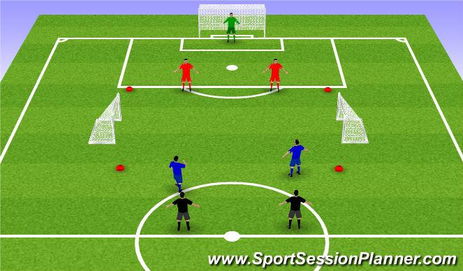 Football/Soccer Session Plan Drill (Colour): Superioridad socio-afectiva