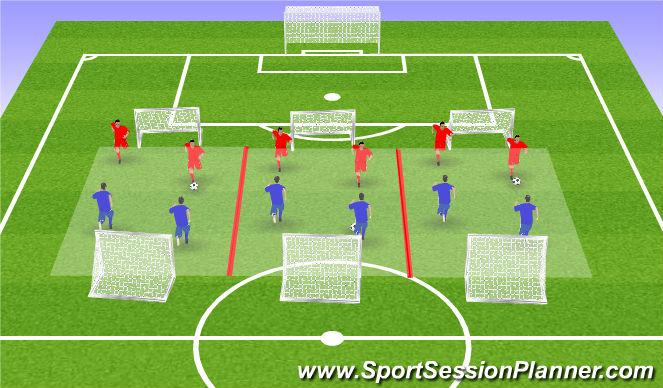 Football/Soccer Session Plan Drill (Colour): Superioridad cualitativa