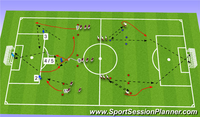 Football/Soccer Session Plan Drill (Colour): Receiivng the ball on the run