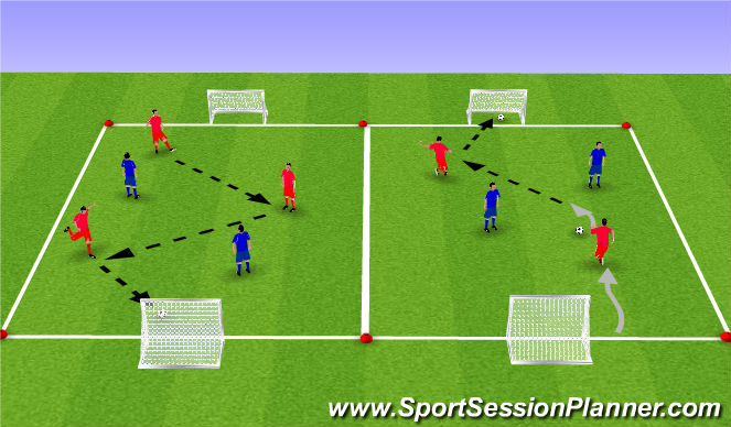 Football/Soccer Session Plan Drill (Colour): Activation Activity