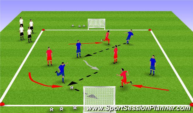 Football/Soccer Session Plan Drill (Colour): 3v3 or 4v4 Festival