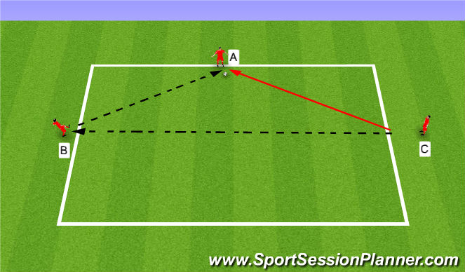 Football/Soccer Session Plan Drill (Colour): #2