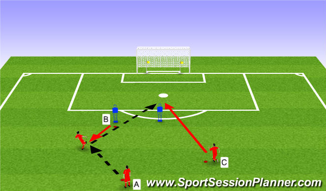 Football/Soccer Session Plan Drill (Colour): #4