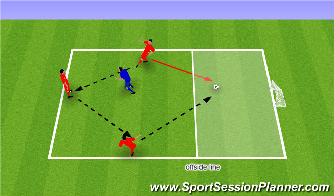 Football/Soccer Session Plan Drill (Colour): #5