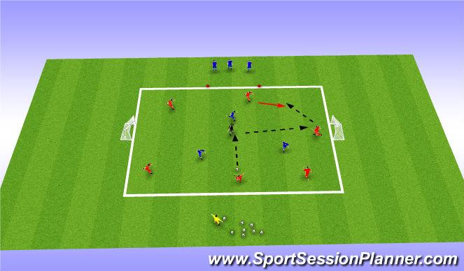 Football/Soccer Session Plan Drill (Colour): 6v3 (+1)