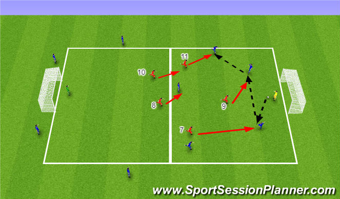 Football/Soccer Session Plan Drill (Colour): SSG - 6v6 (+4) Pressing to Block Forward Passes